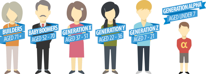 Generations-depicted
